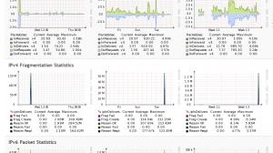 Server Metrics - Packet and Fragmentation Statistics