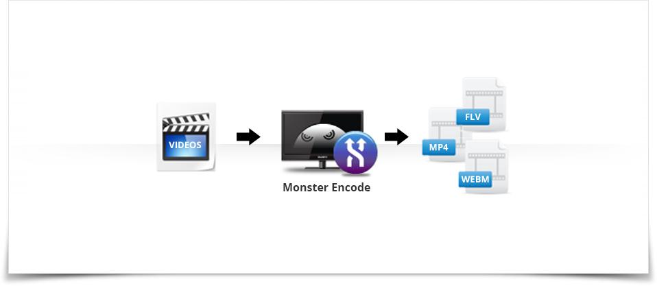 monster-encoder